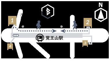 地下鉄からのアクセス